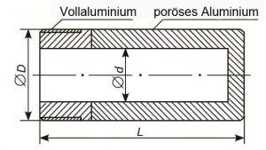zylinder_aus_poroesem_aluminium_mit-gewinde-3