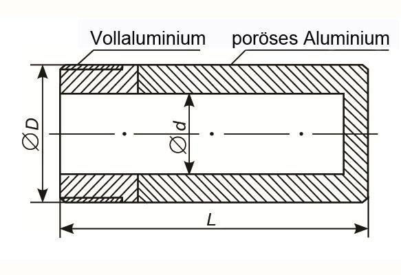 zylinder_aus_poroesem_aluminium_mit_gewinde